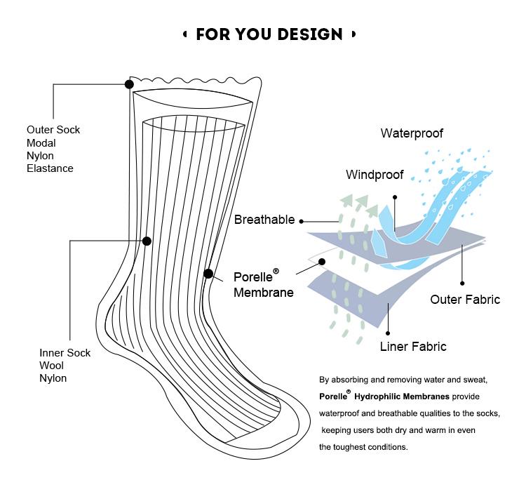 for you design